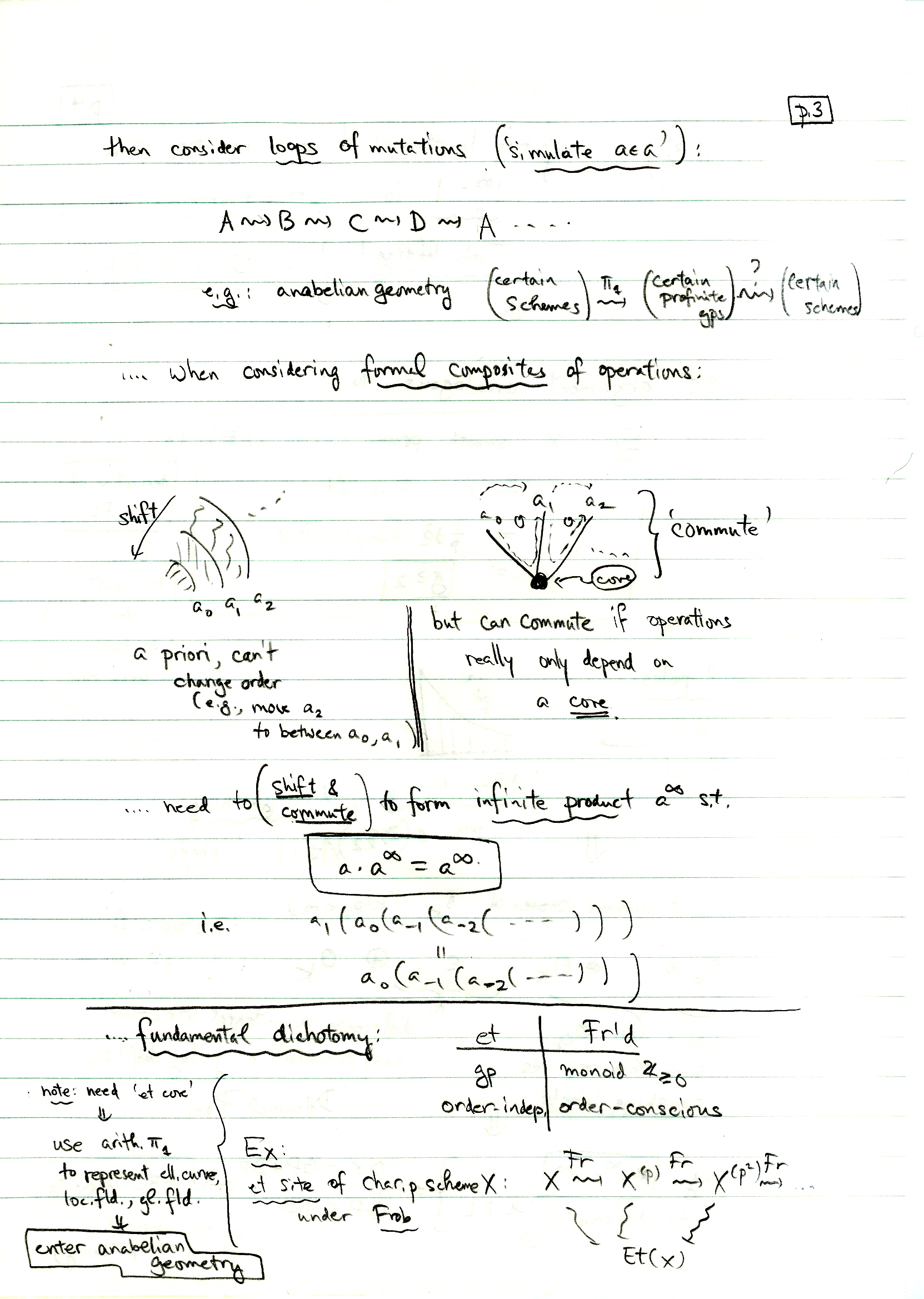 ホッジ理論 - Hodge theory - Ja...